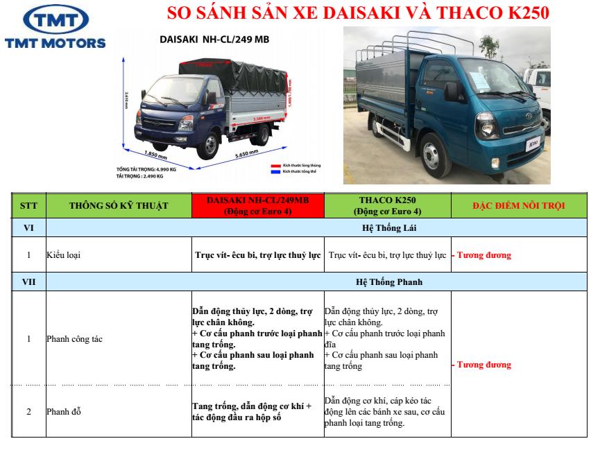 daisaki-cl-249-thaco-k250.png